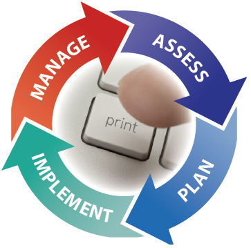 Steps of a Managed Print Service